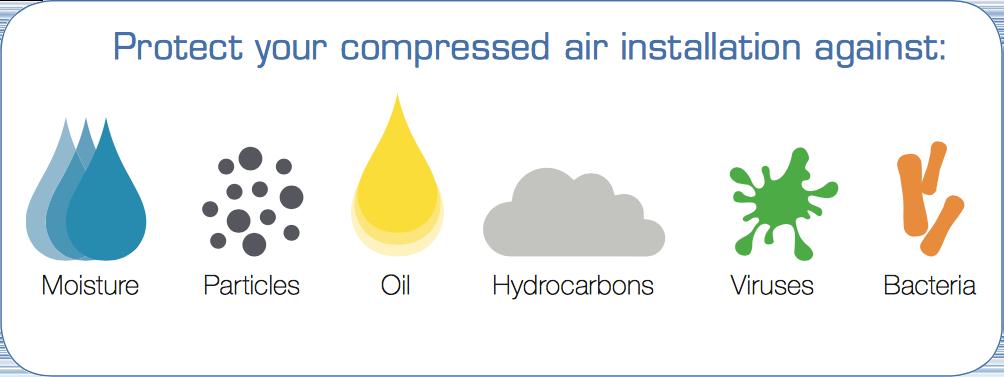 Fordeler med trykkluftsfilter